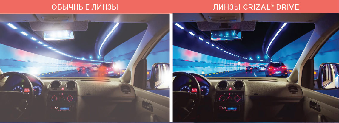 https://optika-r.ru/upload/crizal-drive/crizal-drive3.jpg